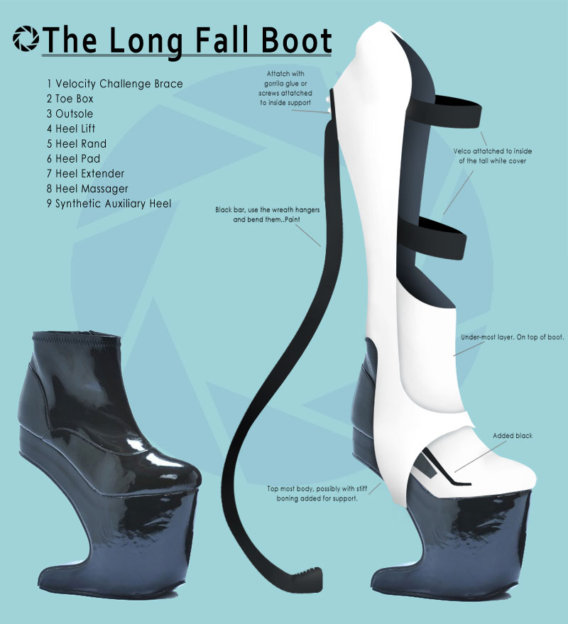 Portal 2: Fall-Boot Blueprint by LyoNaka
