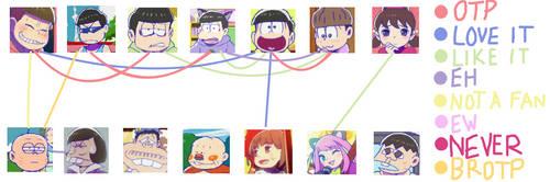 Osomatsu San Ship Meme Blank By Creampuffkitten-d9 by sandychi