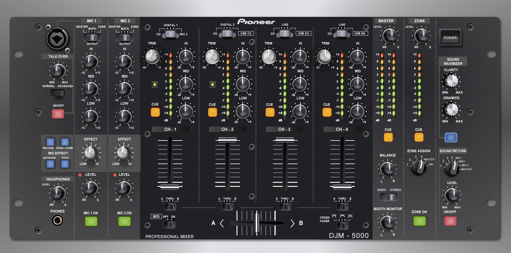 Pioneer DJM-5000 Mixer Rack by Aracama on DeviantArt