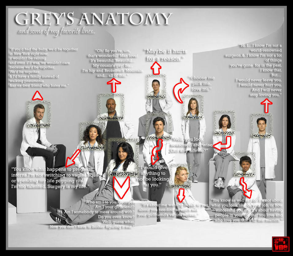 grey\'s anatomy quotes by laceratedwrists on DeviantArt