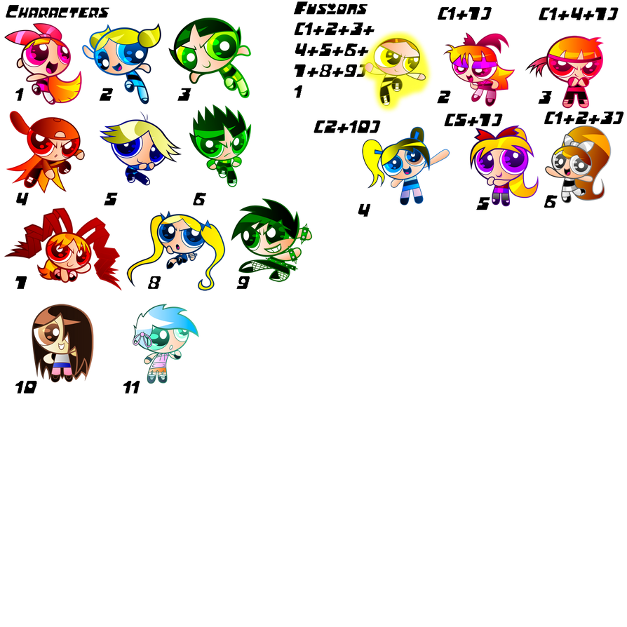Shiny PowerPuff and Fusions List by Keytee-chan