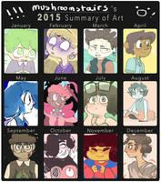 2015 summary by mushroomstairs