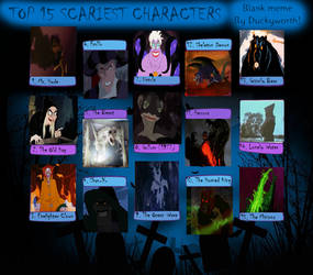 Top 15 Scariest Characters by MagicMovieNerd