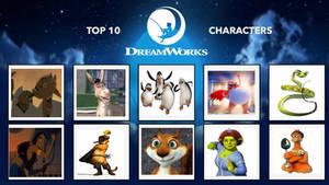 My Top 10 Favorite Dreamworks Characters