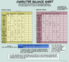 OC Balance sheet by Reggamuffin