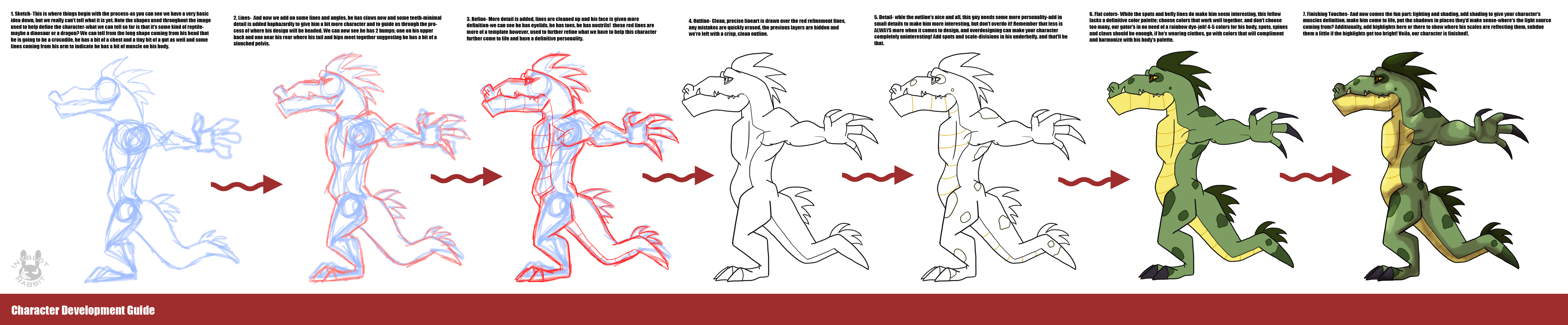 A Guide for Character Creation by Inkblot-Rabbit