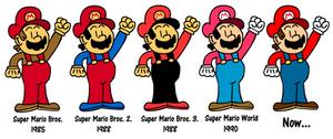 Mario through the years