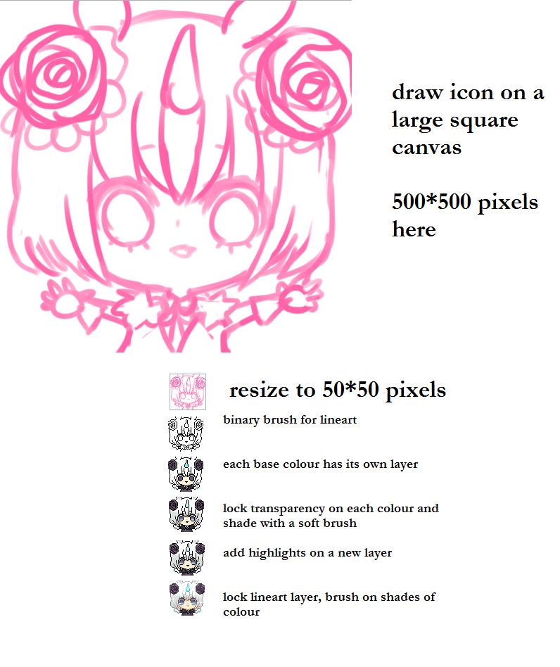 Icon Tutorial (updated info) by onisuu on DeviantArt