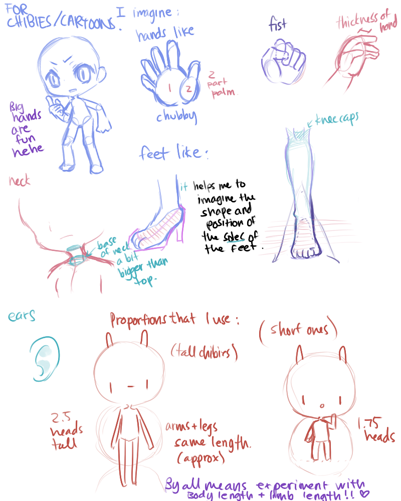 notes about how I draw by onisuu