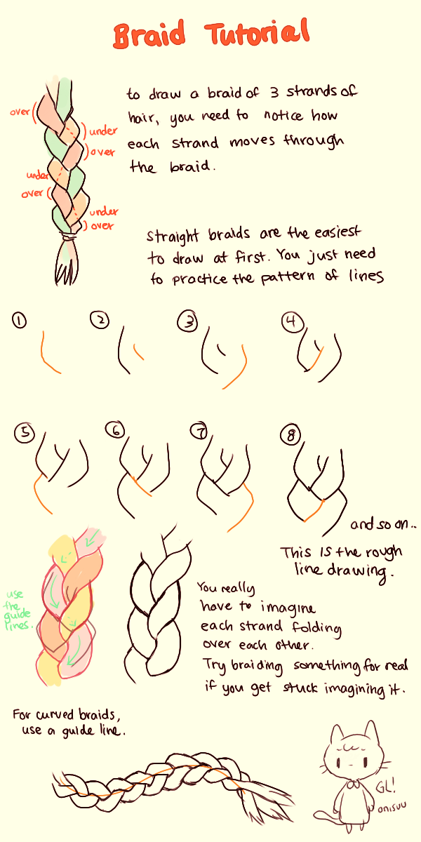 tutorial -- braids by onisuu