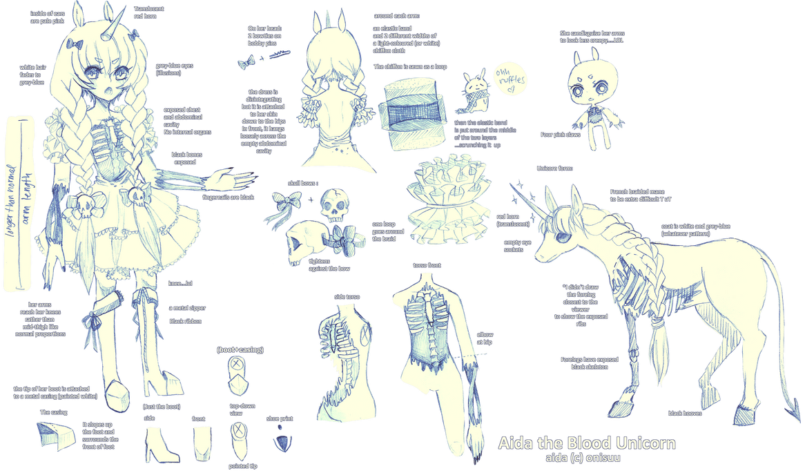 OCs -- Aida reference sheet by onisuu