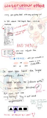 SAI -- HOW TO: Watercolour Effect