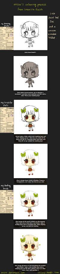 SAI -- My colouring process