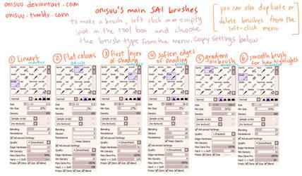 My SAI Brushes by onisuu