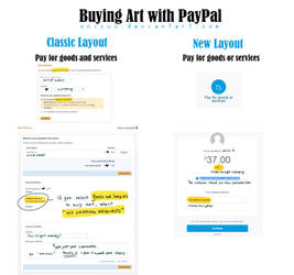 Buying art with PayPal