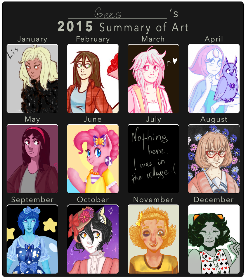 2015 Summary of Art by Discord888