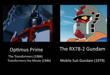 Optimus Prime and The RX78-2 Gundam