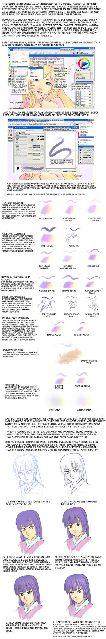 Tutorial - Painter basics by Serio555