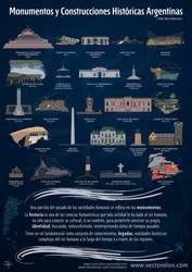 Monumentos y Construcciones Historicas Argentinas