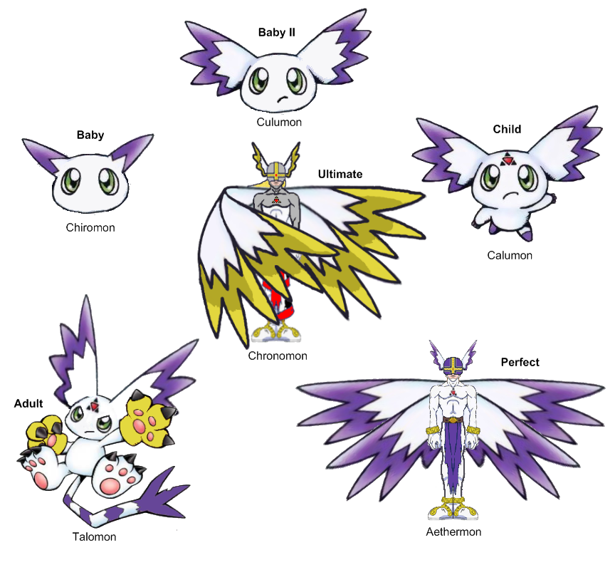 Lunamon Evolution Chart Calumon Evoluti...
