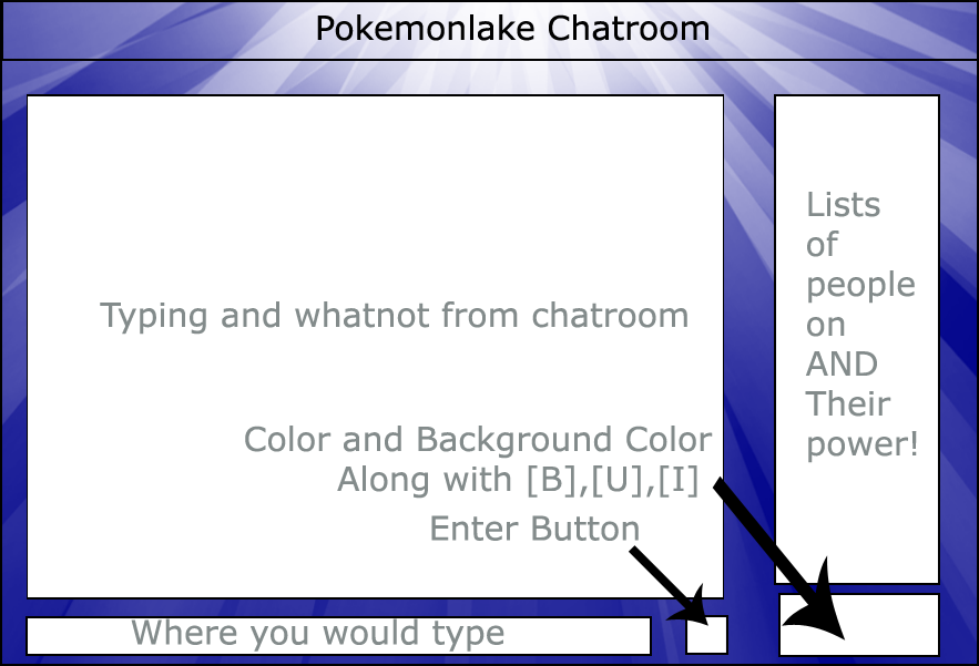 wolf chat rooms Wolfhome avatar chat is an online virtual world, 2d graphical / comic chat rooms using avatar poses.