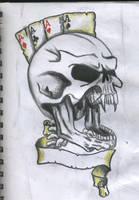 Skull by BrianF50
