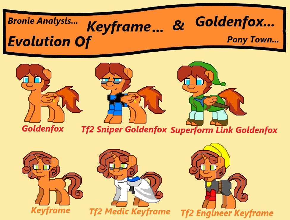 Keyframe and Goldenfox
