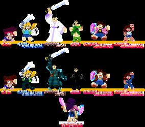 The Six Fanart of Cartoon Network!