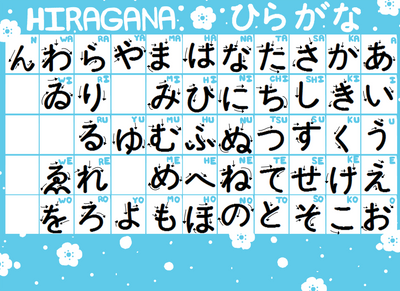 Hiragana Chart by LiLMissBossy