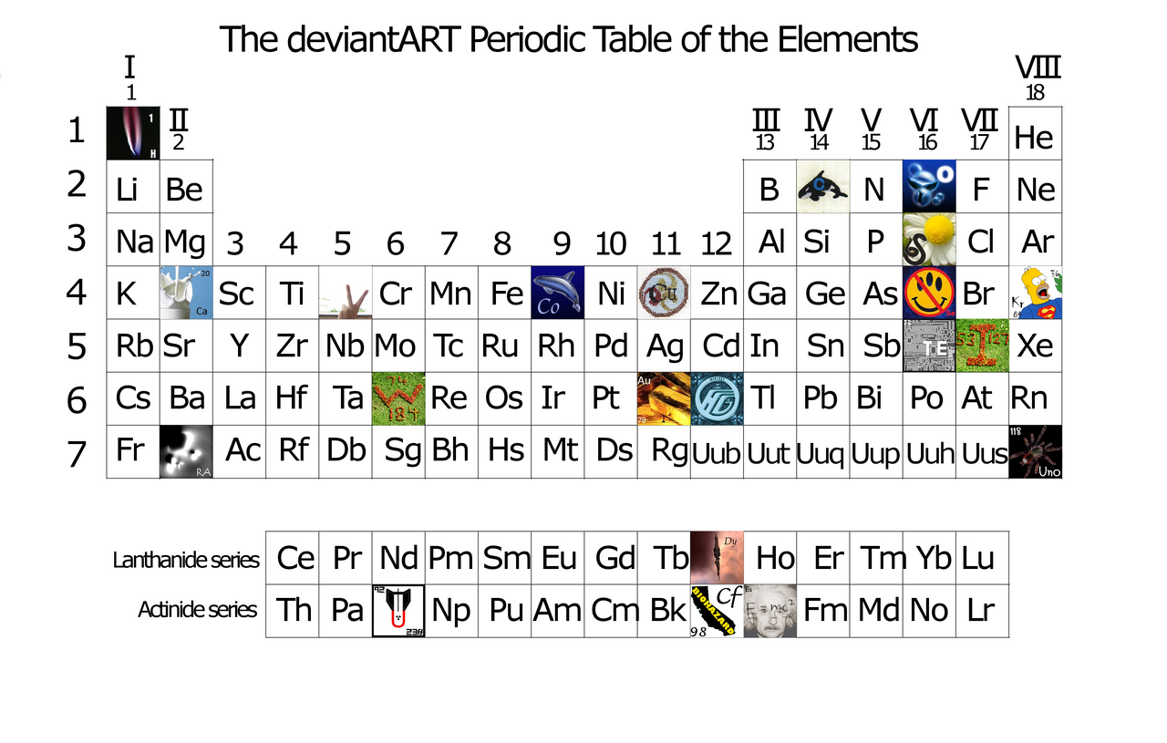 The da periodic table project by gordorca on deviantart the da periodic table project by gordorca urtaz Gallery