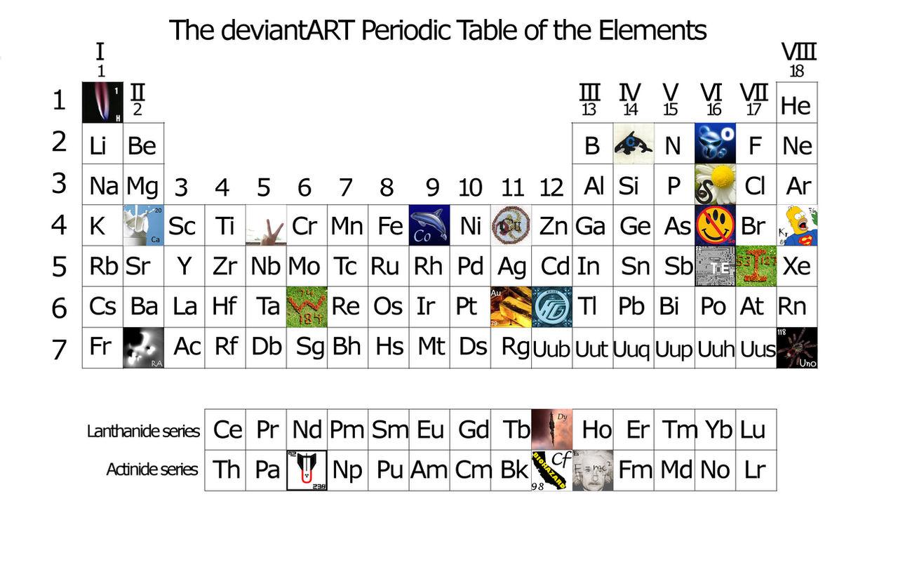 The dA Periodic Table Project by Gordorca on DeviantArt
