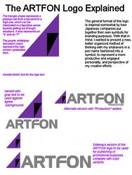 The ARTFON Logo Explained by artfonproduction