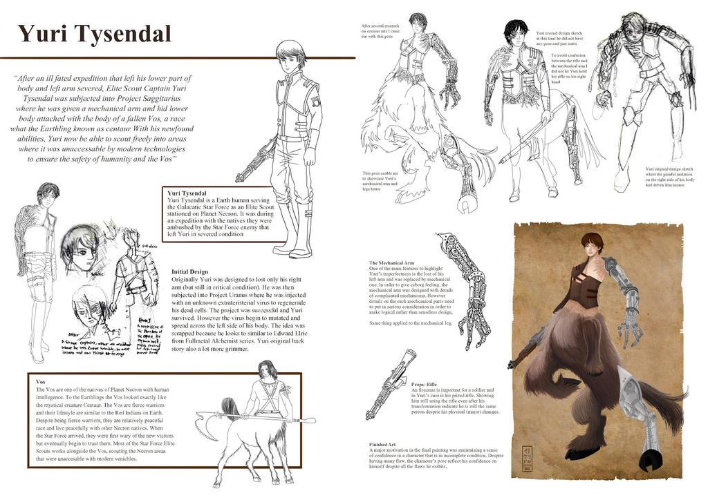 Yuri Tysendal Character Development Sheet by ILICarrieDoll