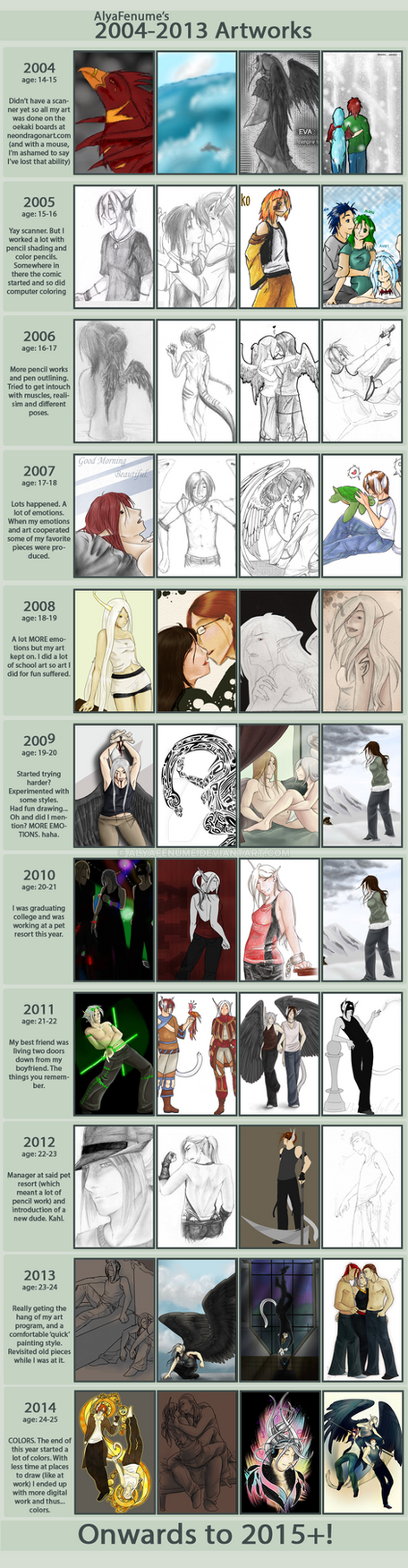 '04-'14 Improvement by AlyaFenume