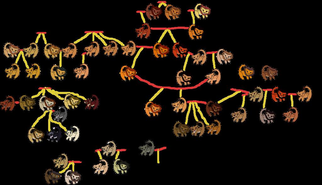 TLK Family Tree By Shade1193 On DeviantArt
