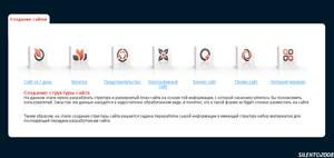 AdWeb Project n2