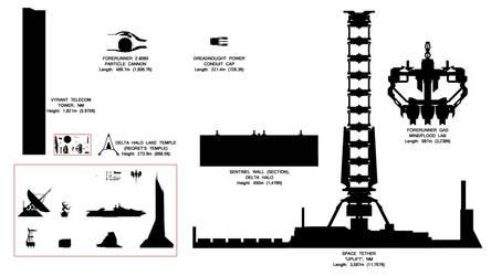 Halo Universe: Orbital Elevator Size Comparison