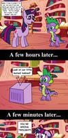 Spike's Discovery