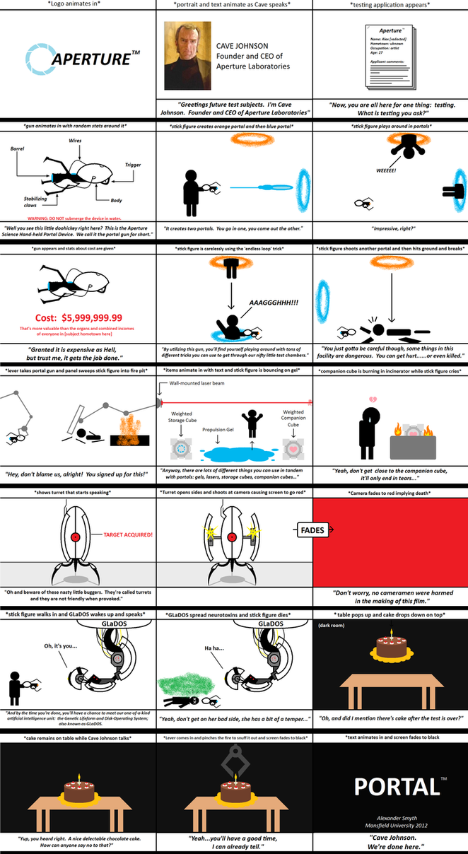 Portal Animation Project Storyboard By AleximusPrime ...