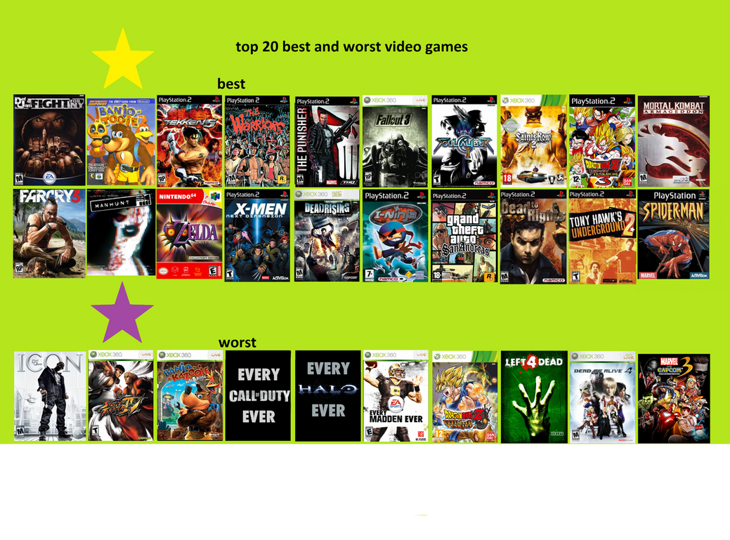 Game Categories