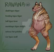 #15 - The ravenous