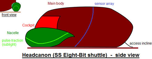 YouTrek - shuttle Headcanon concept by FeatherSpiral
