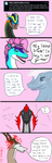 Ask My OCs #2 by LeWhimsira