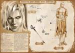 Character Sheet: Vondel