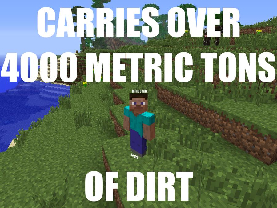 Minecraft logic 6 carry dirt by maribakumon