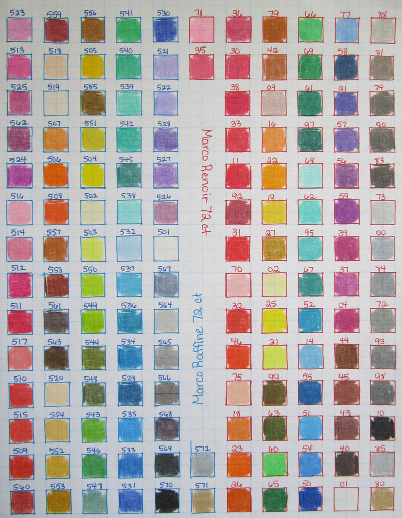 Marco raffine and renoir color chart by josephine9606 on deviantart marco raffine and renoir color chart by josephine9606 nvjuhfo Image collections