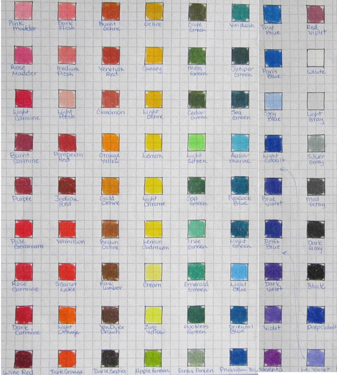 Color charts for color pencils by josephine9606 on deviantart josephine9606 0 0 lyra rembrandt polycolor color chart by josephine9606 nvjuhfo Image collections