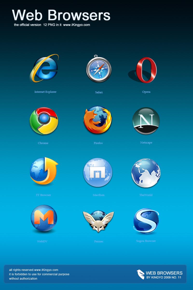 Vnc Web Browser - seodiving.com