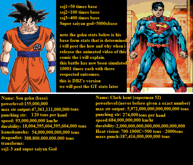 goku ssj3 vs superman - photo #28