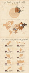 Islam around the world - Infographic (Arabic) by e-emoo
